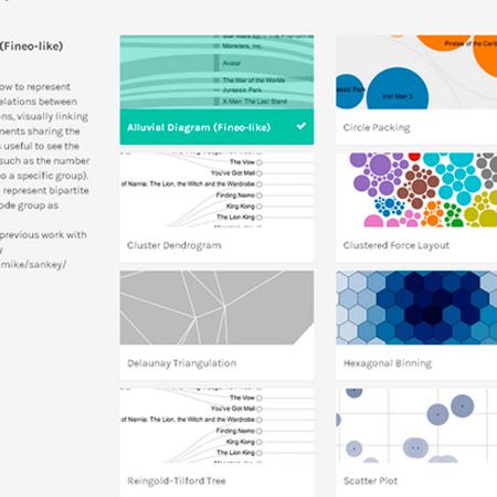 Инфографика и бесплатные сервисы
